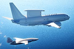 Loyal Wingman Boeing Aviation Teaming System